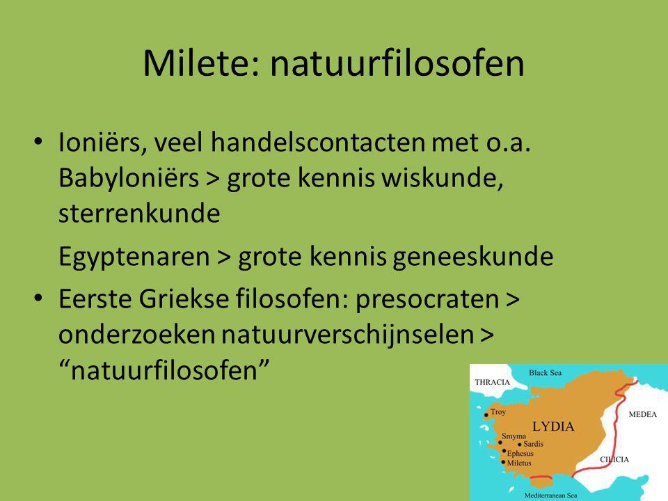 Milete: natuurfilosofen