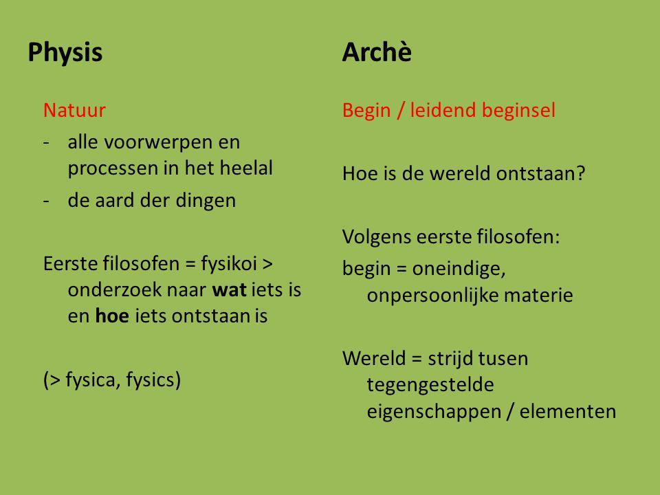 Physis Archè Natuur alle voorwerpen en processen in het heelal