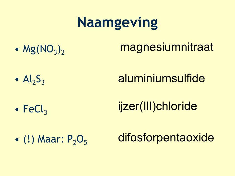 Naamgeving magnesiumnitraat aluminiumsulfide ijzer(III)chloride