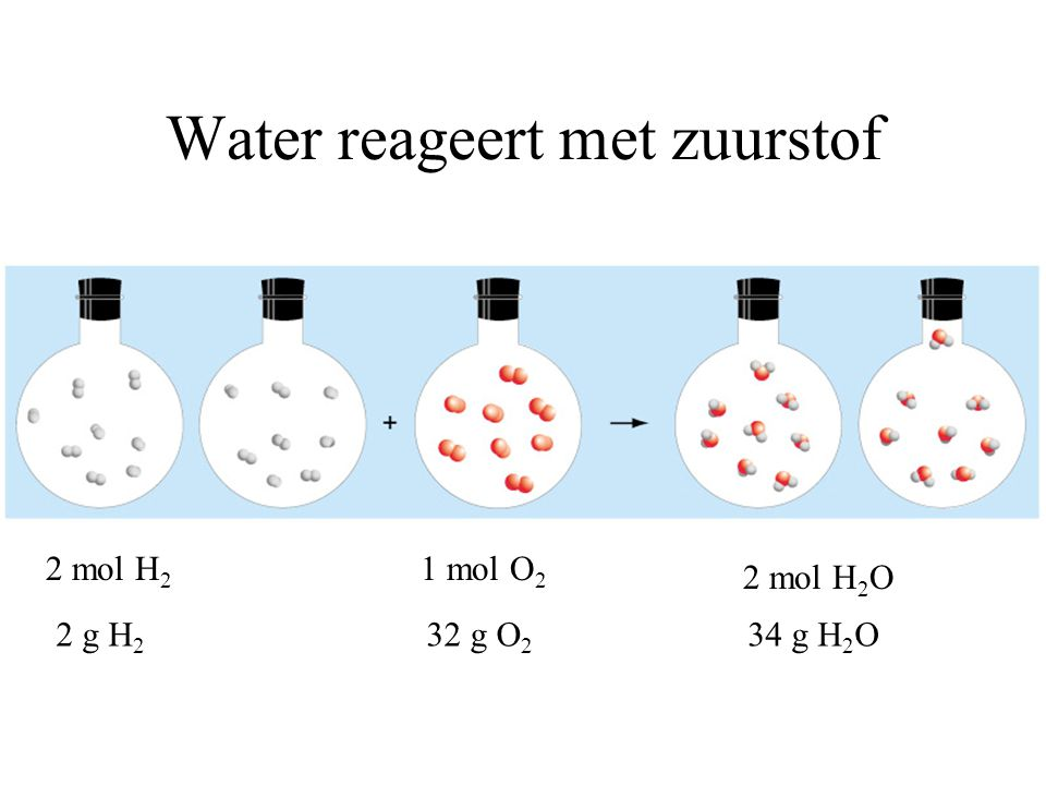 Water reageert met zuurstof
