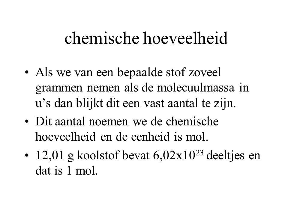 chemische hoeveelheid