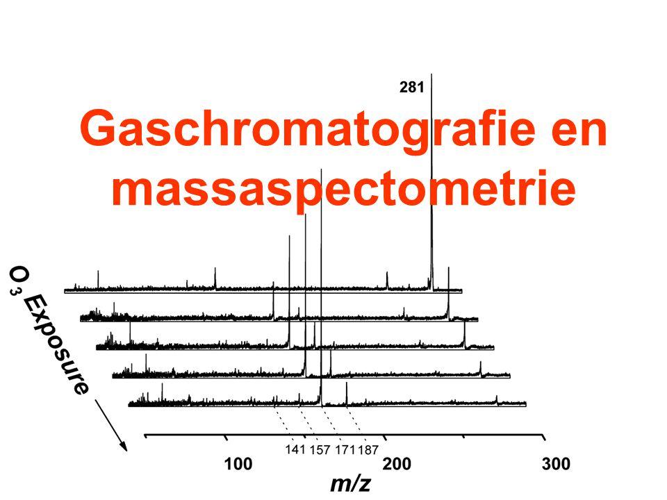 Gaschromatografie en massaspectometrie