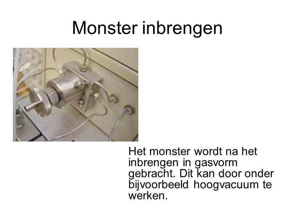Monster inbrengen Het monster wordt na het inbrengen in gasvorm gebracht.