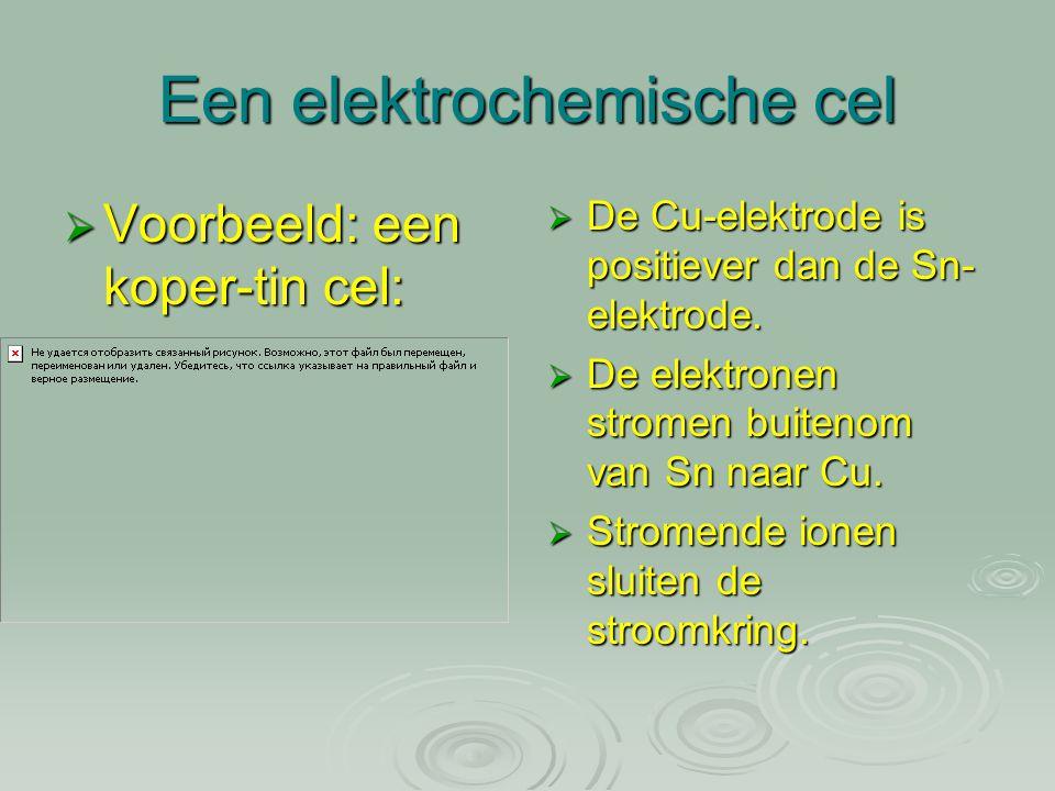Een elektrochemische cel