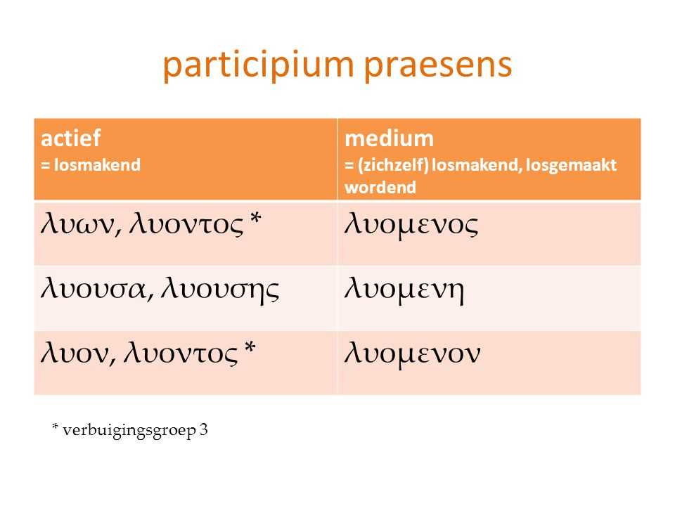participium praesens λυων, λυοντος * λυομενος λυουσα, λυουσης λυομενη
