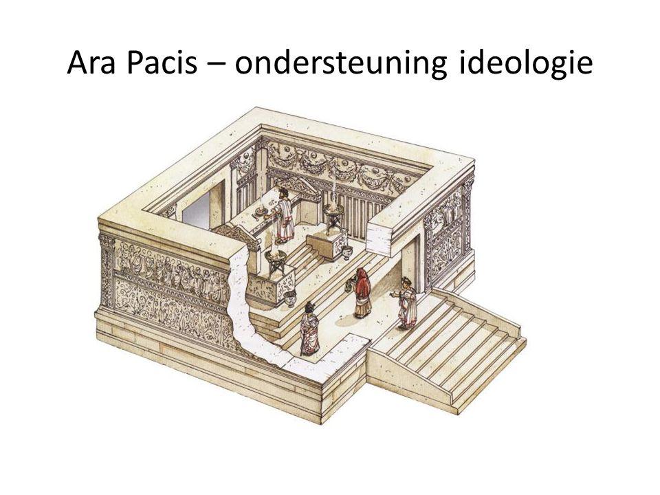 Ara Pacis – ondersteuning ideologie