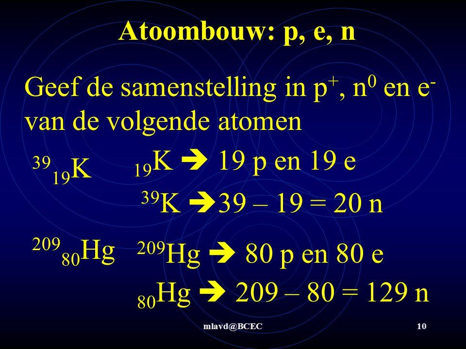 Geef de samenstelling in p+, n0 en e- van de volgende atomen