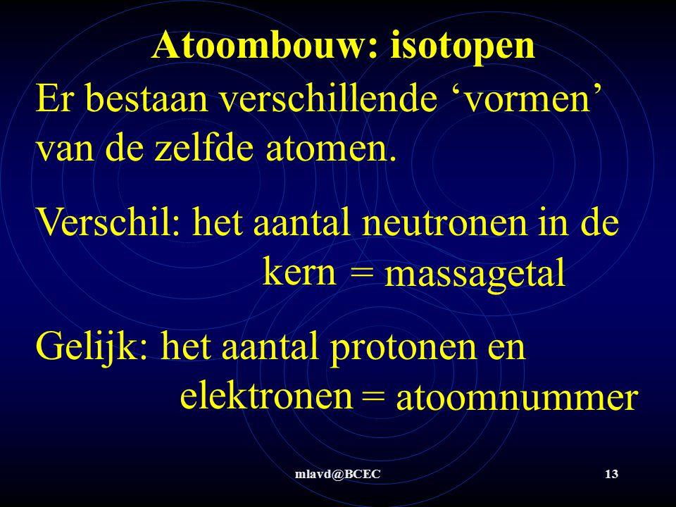 Er bestaan verschillende 'vormen' van de zelfde atomen.