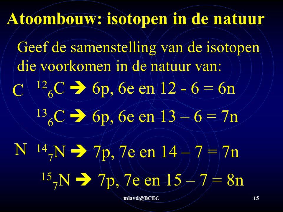Atoombouw: isotopen in de natuur