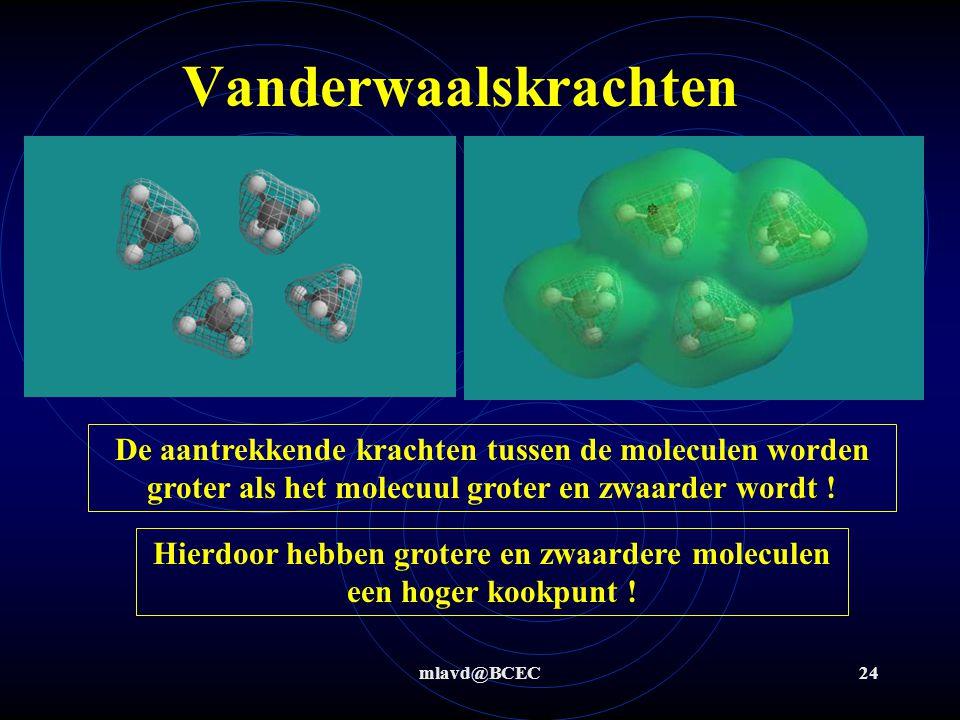 Hierdoor hebben grotere en zwaardere moleculen een hoger kookpunt !