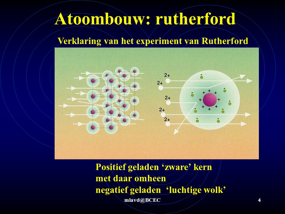 Atoombouw: rutherford