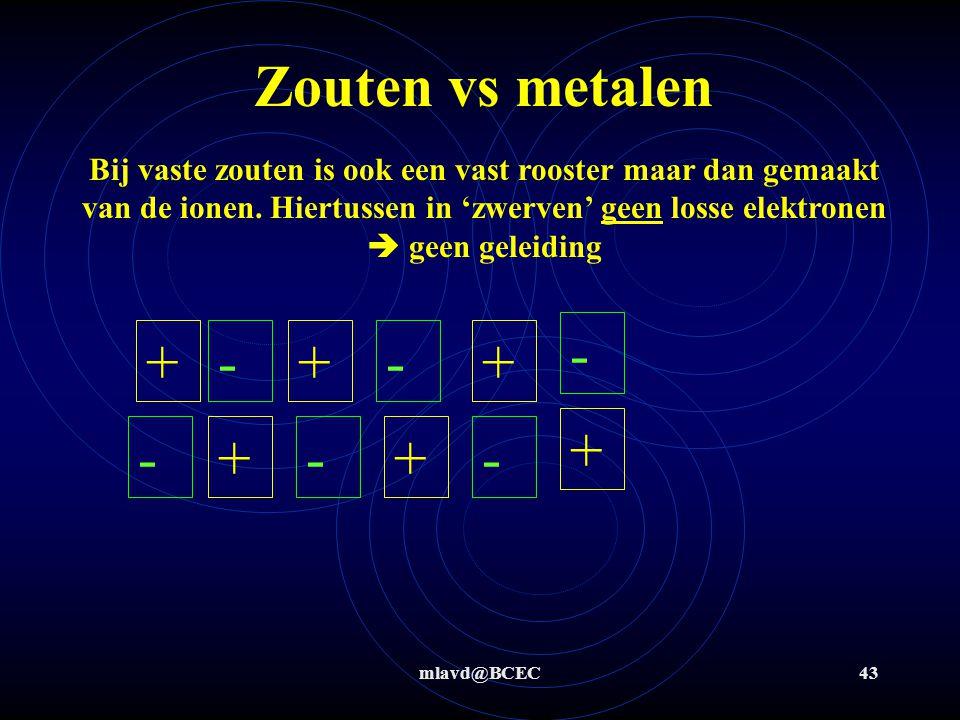 Zouten vs metalen - + - + - + + - + - + -