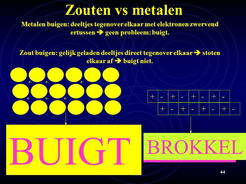 BUIGT KRAK BREEK BROKKEL Zouten vs metalen + - + - + - + - + - + - + -