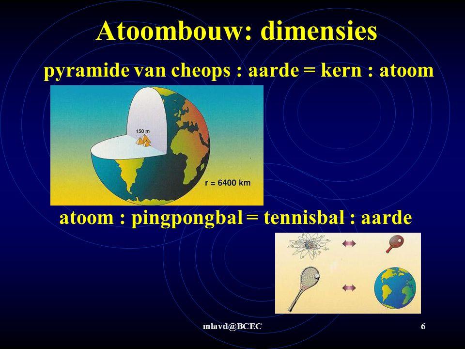 Atoombouw: dimensies pyramide van cheops : aarde = kern : atoom