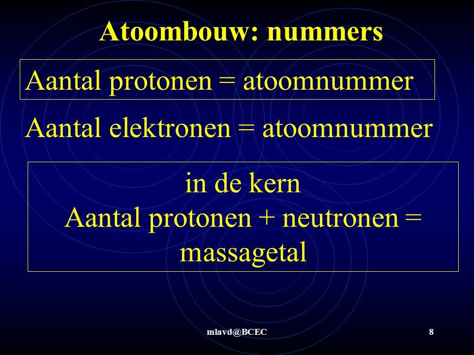 in de kern Aantal protonen + neutronen = massagetal