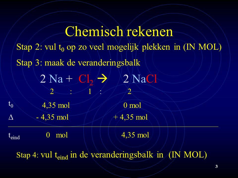Chemisch rekenen Stap 2: vul t0 op zo veel mogelijk plekken in (IN MOL) Stap 3: maak de veranderingsbalk.