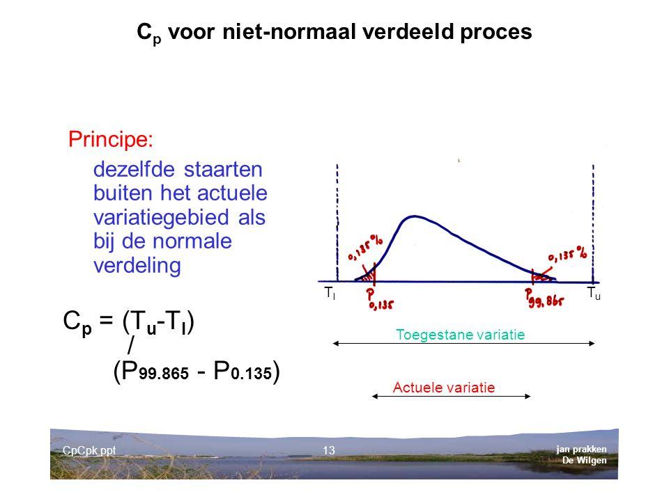 Cp voor niet-normaal verdeeld proces