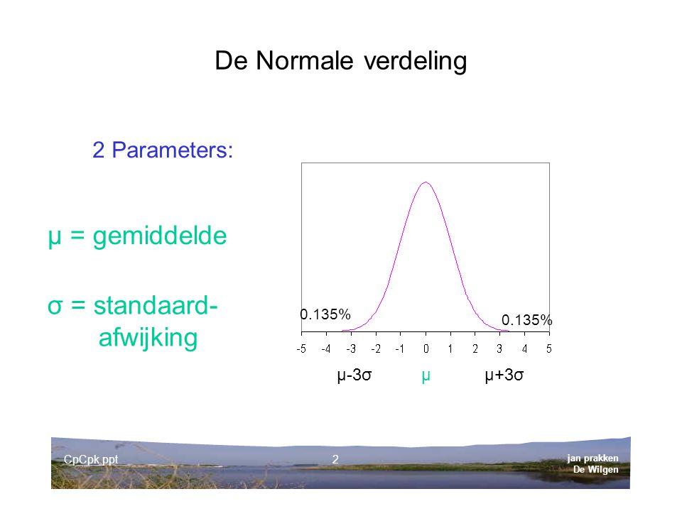 De Normale verdeling µ = gemiddelde σ = standaard- afwijking