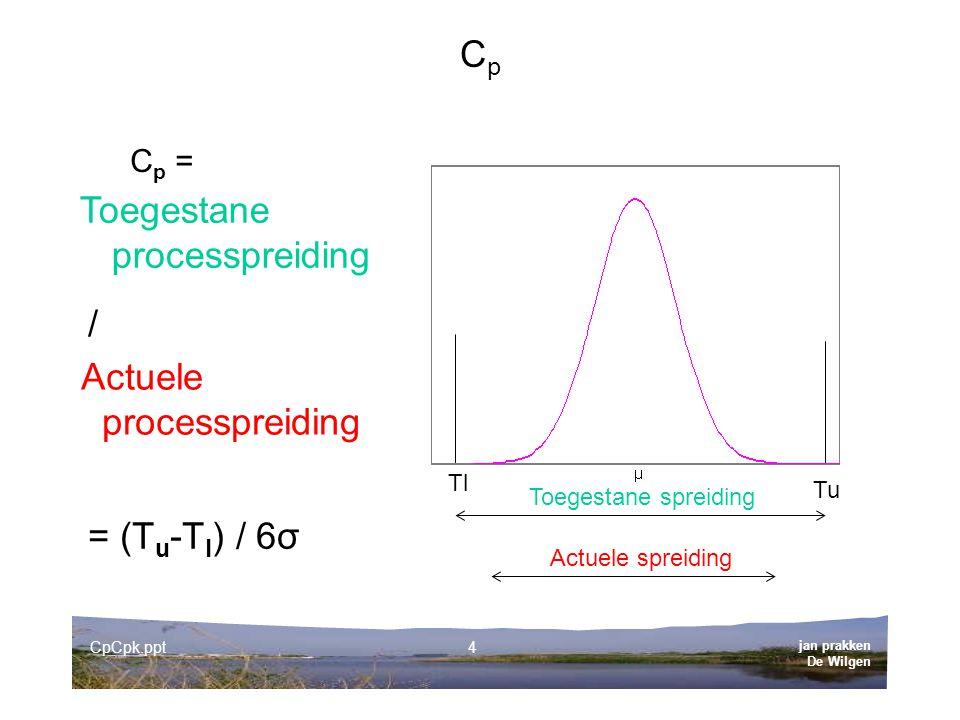 Cp Toegestane processpreiding / Actuele processpreiding = (Tu-Tl) / 6σ