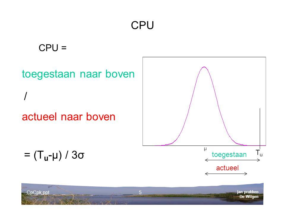 CPU toegestaan naar boven / actueel naar boven = (Tu-µ) / 3σ CPU = Tu