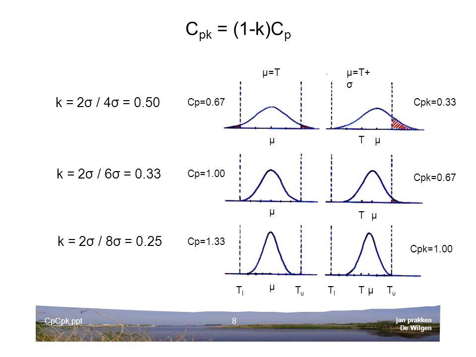 Cpk = (1-k)Cp k = 2σ / 4σ = 0.50 k = 2σ / 6σ = 0.33 k = 2σ / 8σ = 0.25