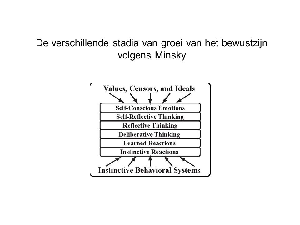marvin minsky society of mind pdf download