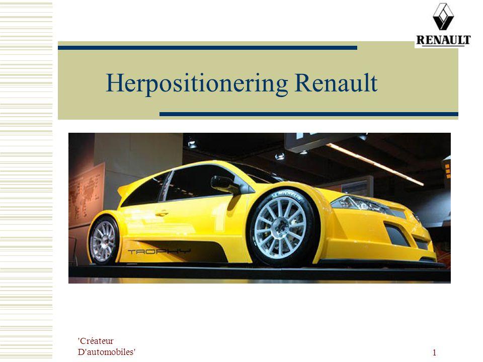 Herpositionering Renault