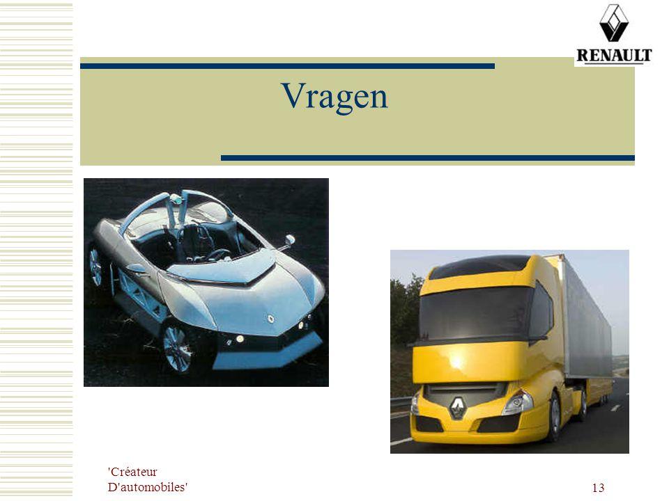 Vragen Créateur D automobiles