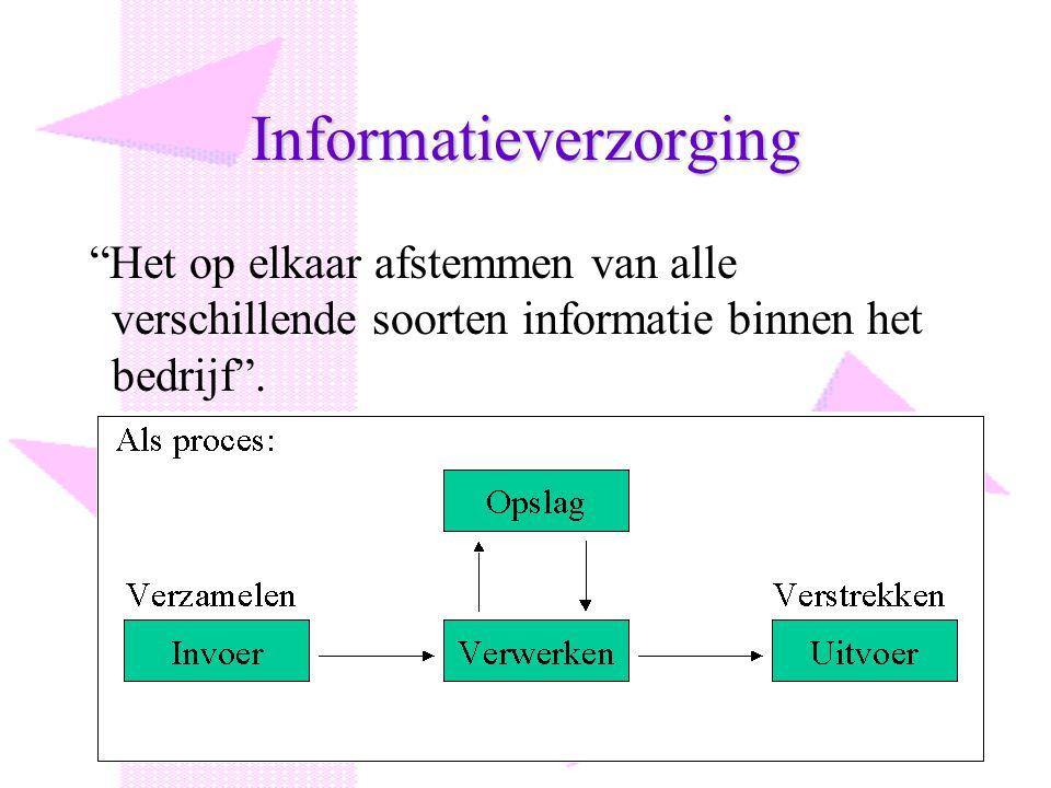 Informatieverzorging