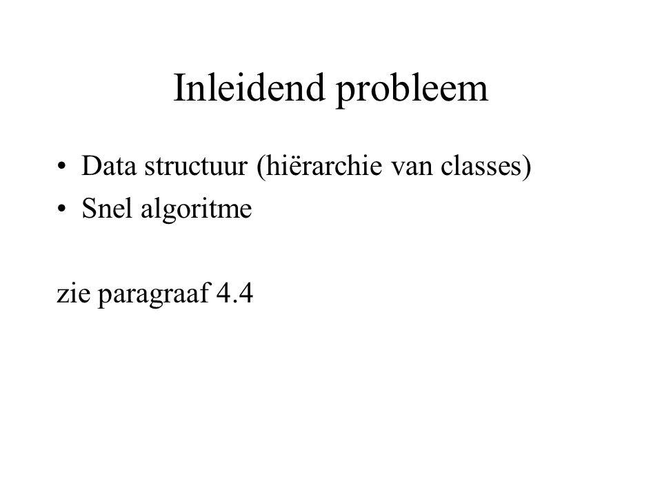 Inleidend probleem Data structuur (hiërarchie van classes)