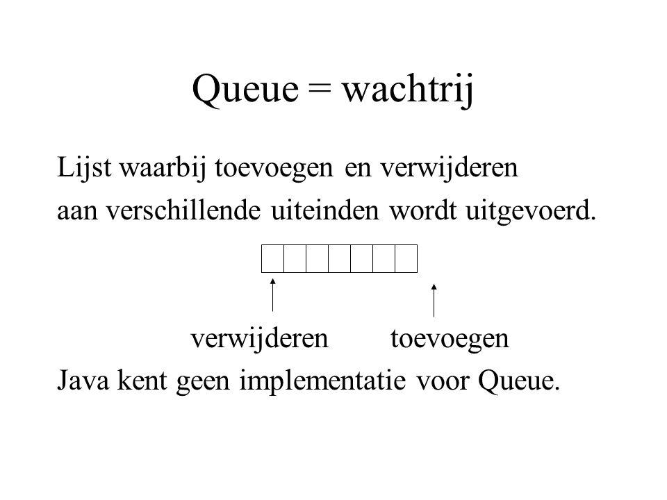 Queue = wachtrij Lijst waarbij toevoegen en verwijderen