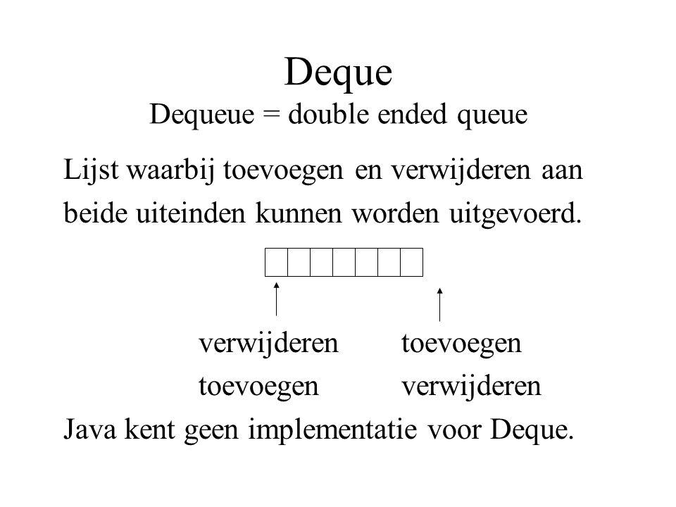 Deque Dequeue = double ended queue
