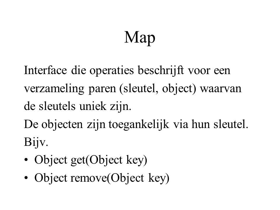 Map Interface die operaties beschrijft voor een