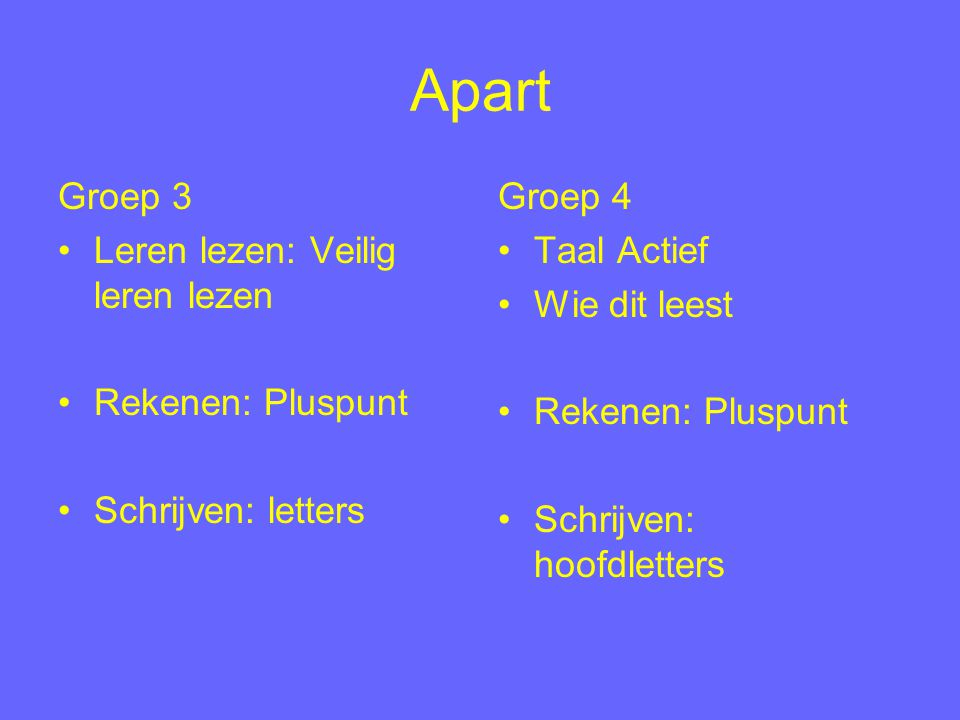 Apart Groep 3 Leren lezen: Veilig leren lezen Rekenen: Pluspunt