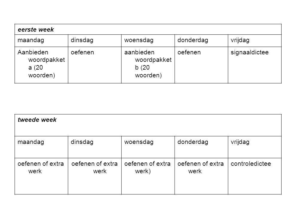 eerste week maandag. dinsdag. woensdag. donderdag. vrijdag. Aanbieden woordpakket a (20 woorden)