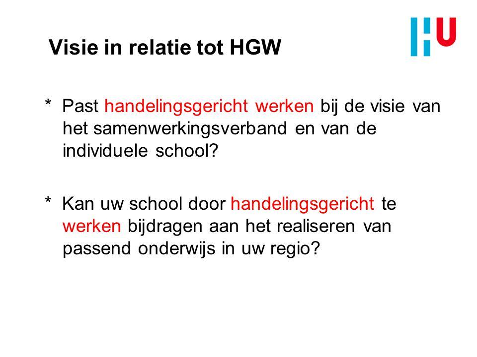 Visie in relatie tot HGW