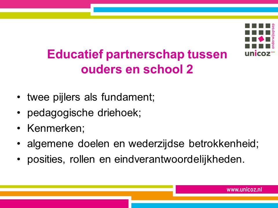 Educatief partnerschap tussen ouders en school 2