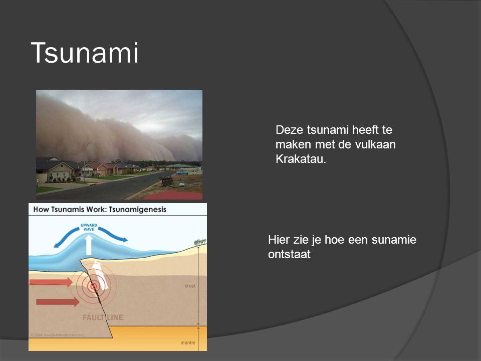 Tsunami Deze tsunami heeft te maken met de vulkaan Krakatau.