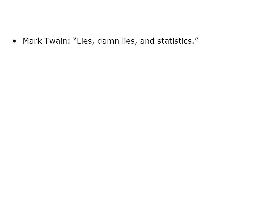 Mark Twain: Lies, damn lies, and statistics.
