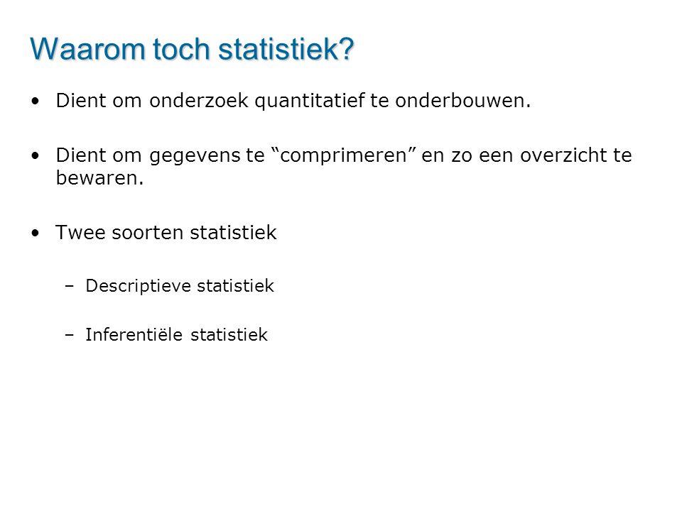 Waarom toch statistiek