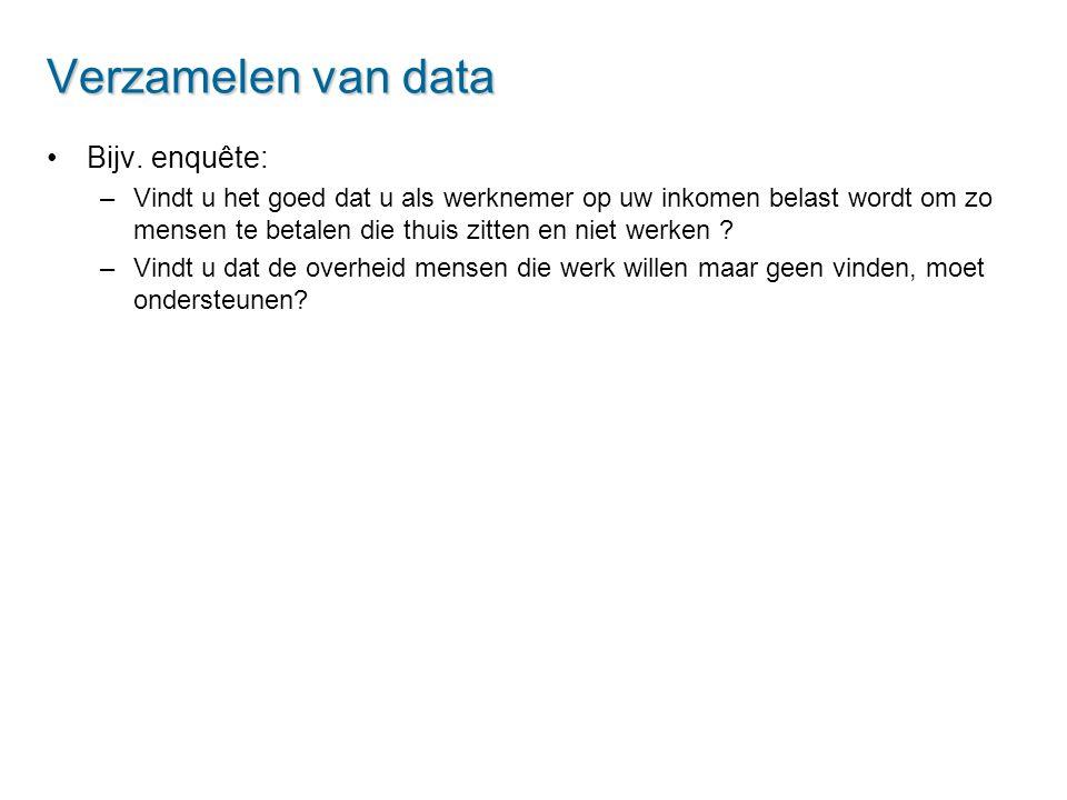 Verzamelen van data Bijv. enquête: