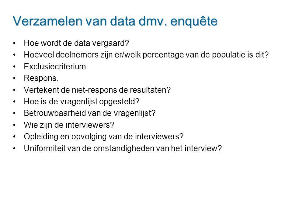 Verzamelen van data dmv. enquête
