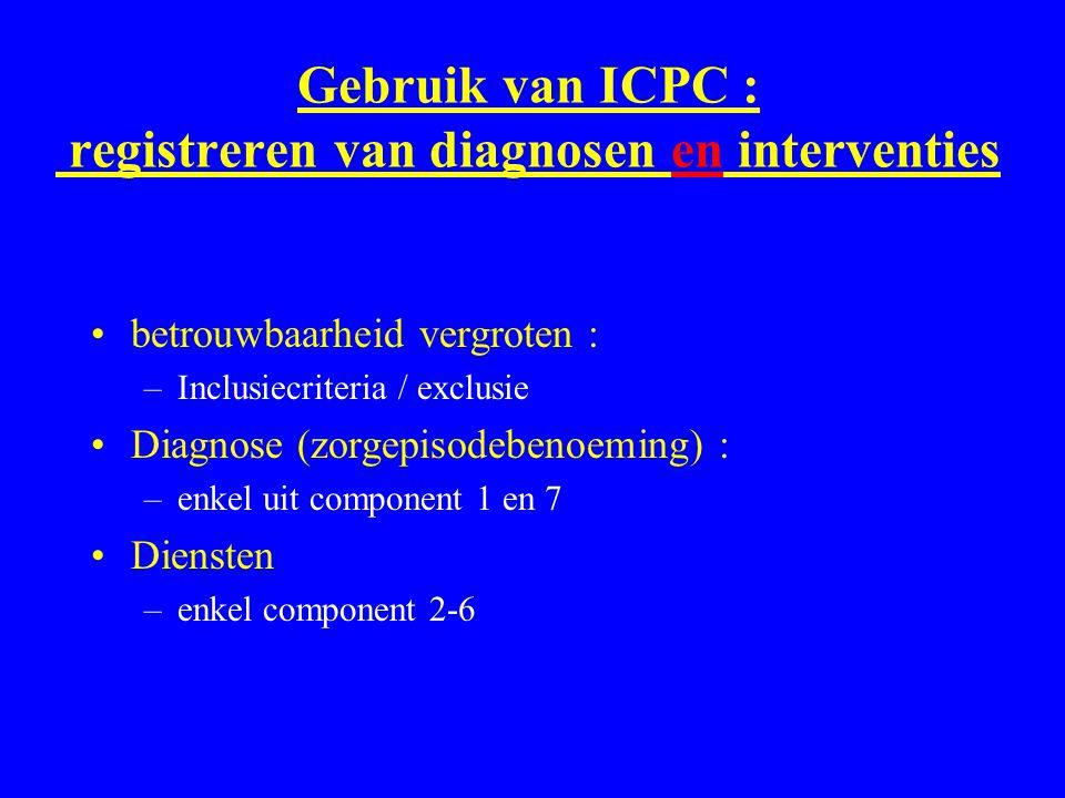 Gebruik van ICPC : registreren van diagnosen en interventies