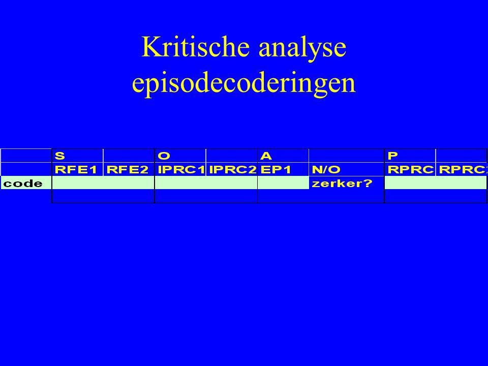 Kritische analyse episodecoderingen