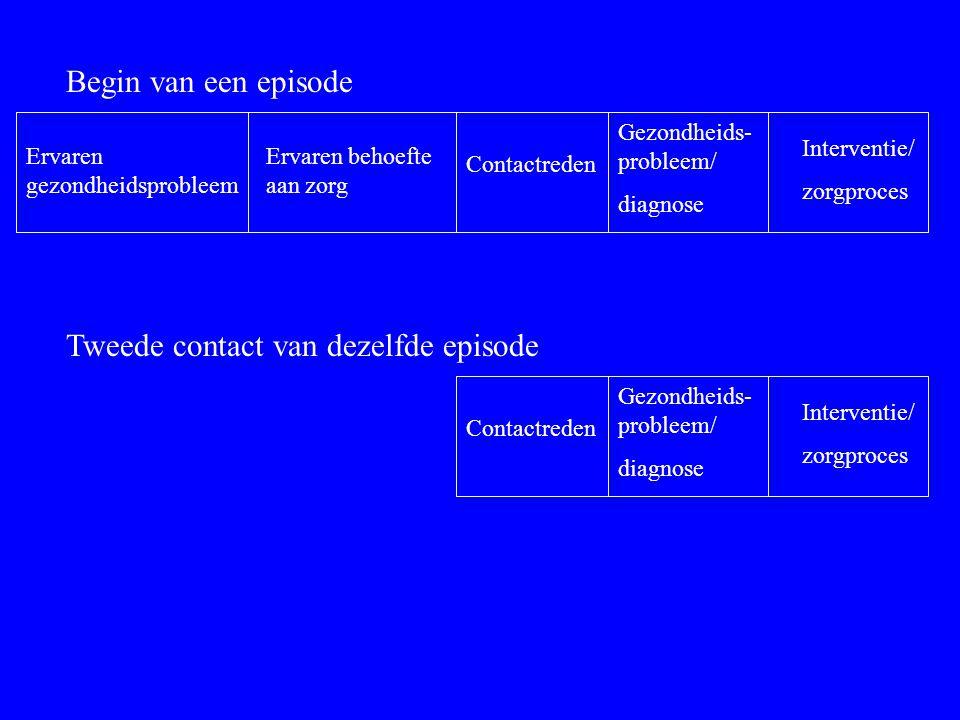Tweede contact van dezelfde episode