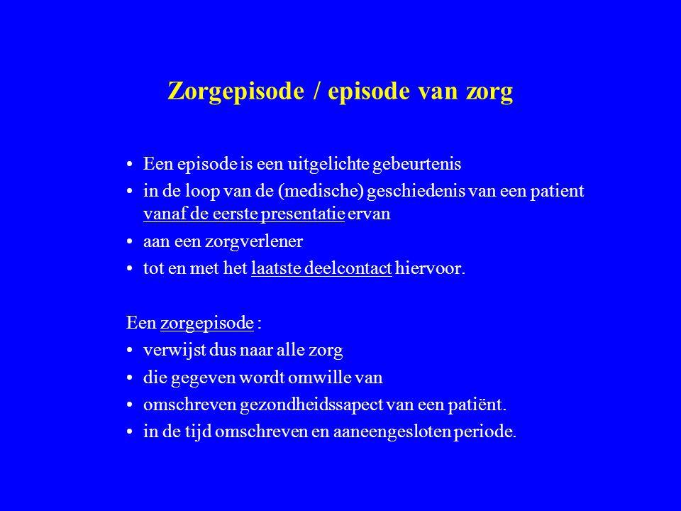 Zorgepisode / episode van zorg
