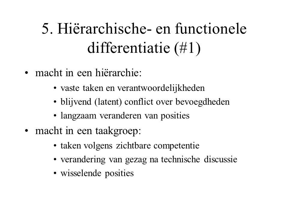 5. Hiërarchische- en functionele differentiatie (#1)
