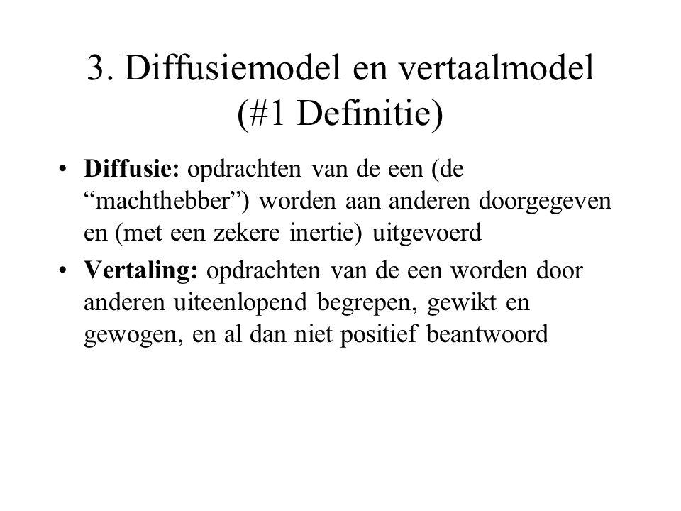 3. Diffusiemodel en vertaalmodel (#1 Definitie)