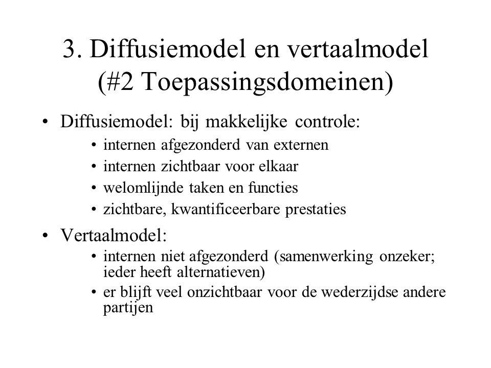 3. Diffusiemodel en vertaalmodel (#2 Toepassingsdomeinen)