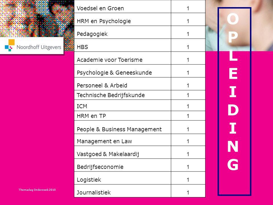 O P L E I D I N G Voedsel en Groen 1 HRM en Psychologie Pedagogiek HBS